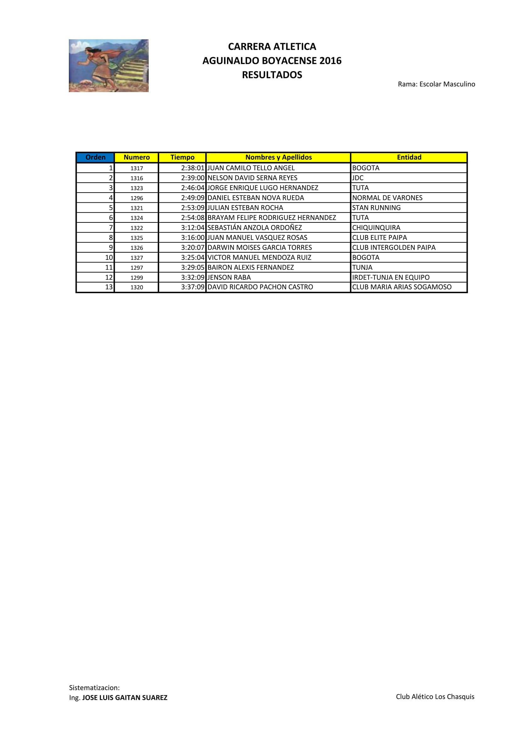 resultados-17122016-ultimo-01