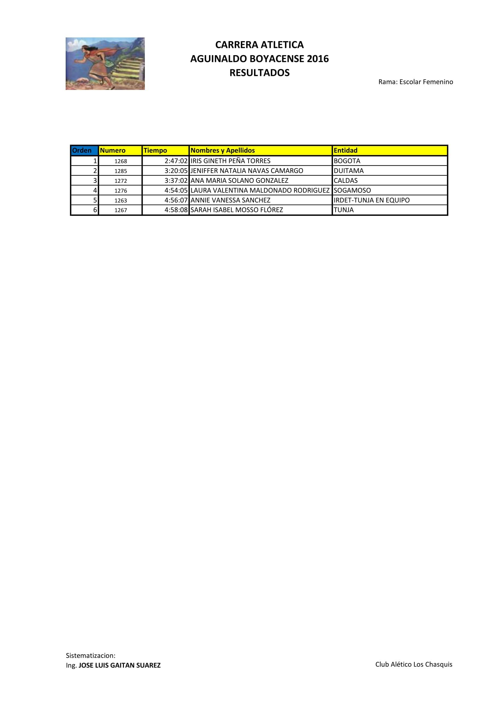resultados-17122016-ultimo-02