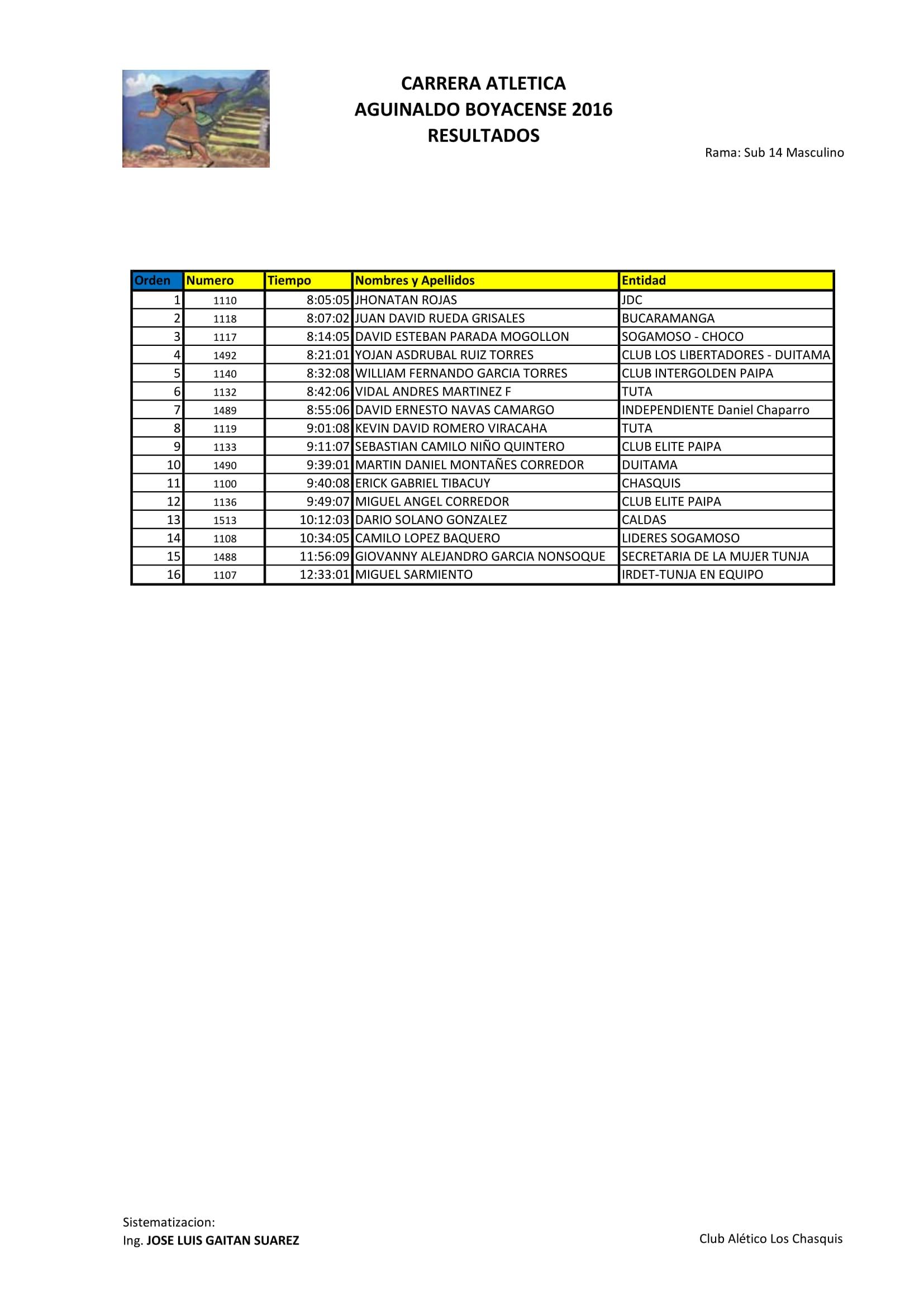 resultados-17122016-ultimo-05