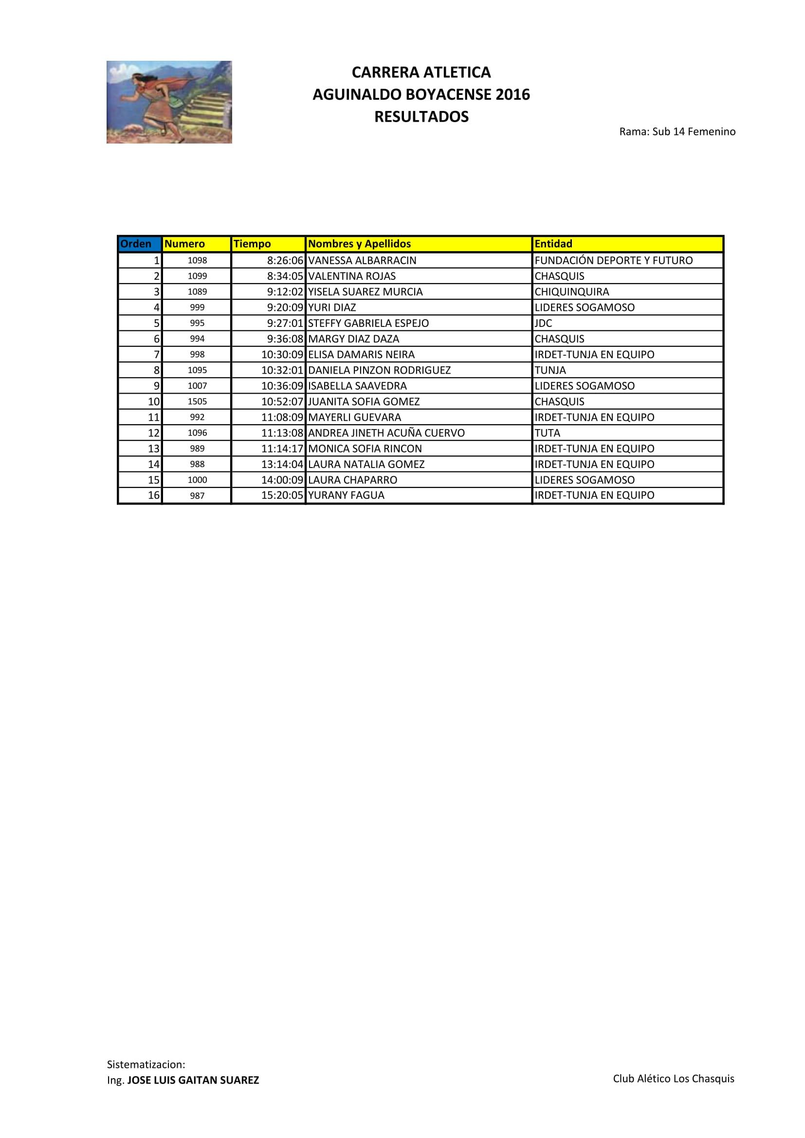 resultados-17122016-ultimo-06