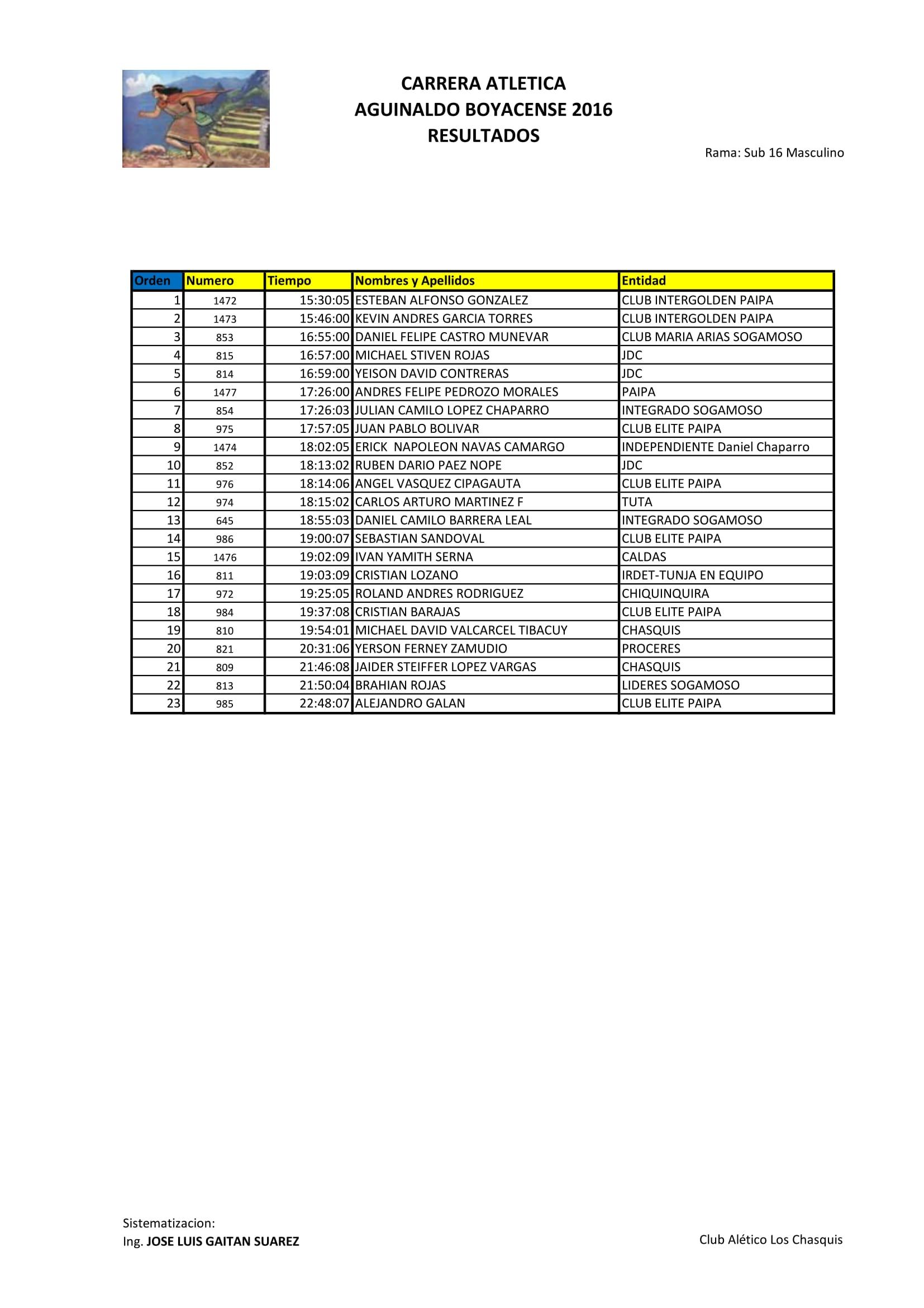 resultados-17122016-ultimo-07