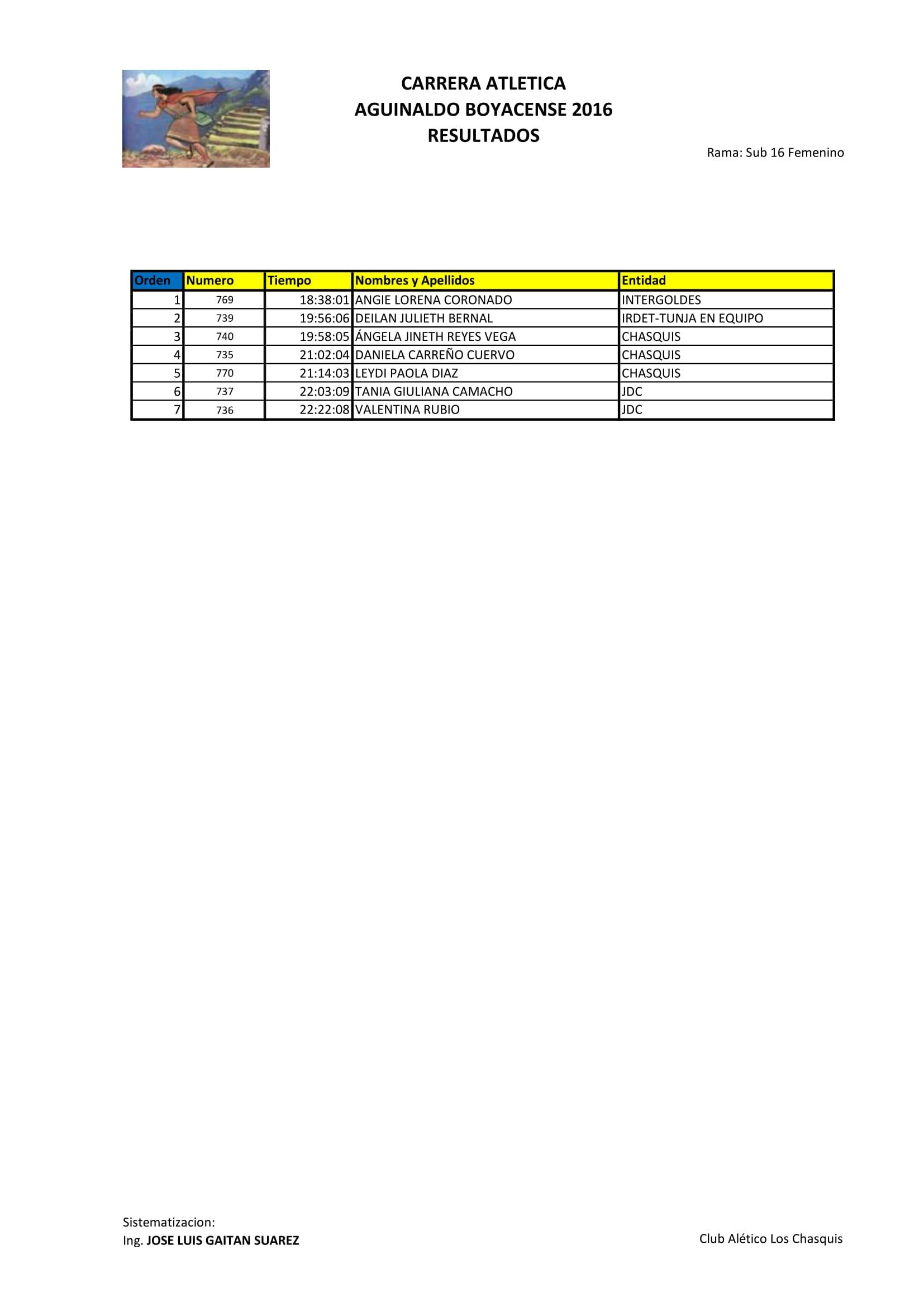 resultados-17122016-ultimo-08
