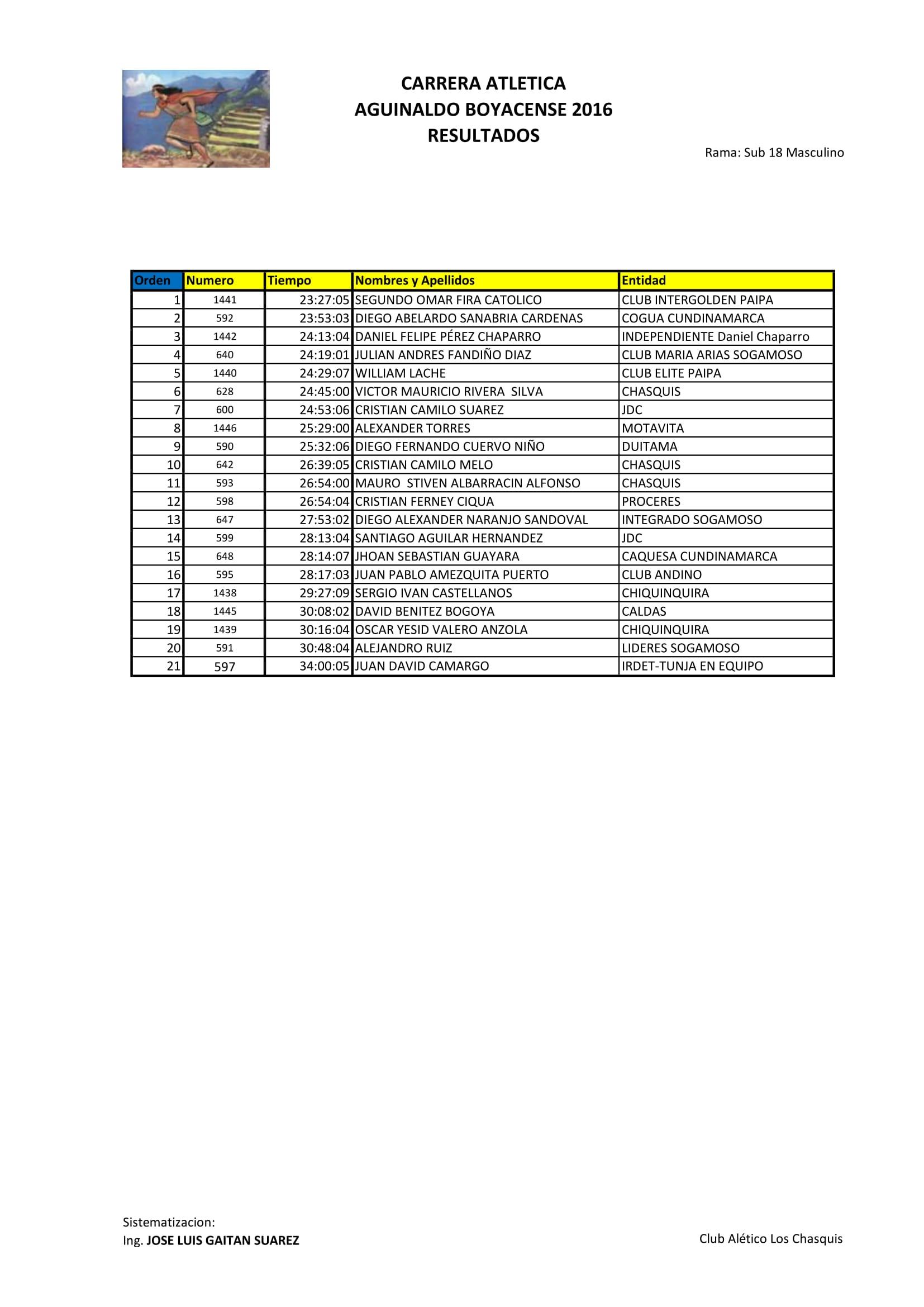 resultados-17122016-ultimo-09