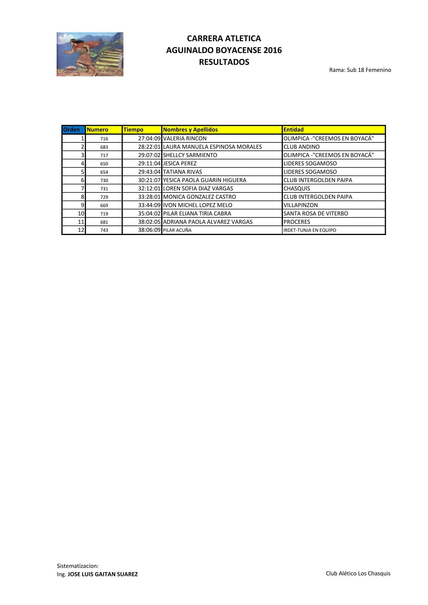 resultados-17122016-ultimo-10