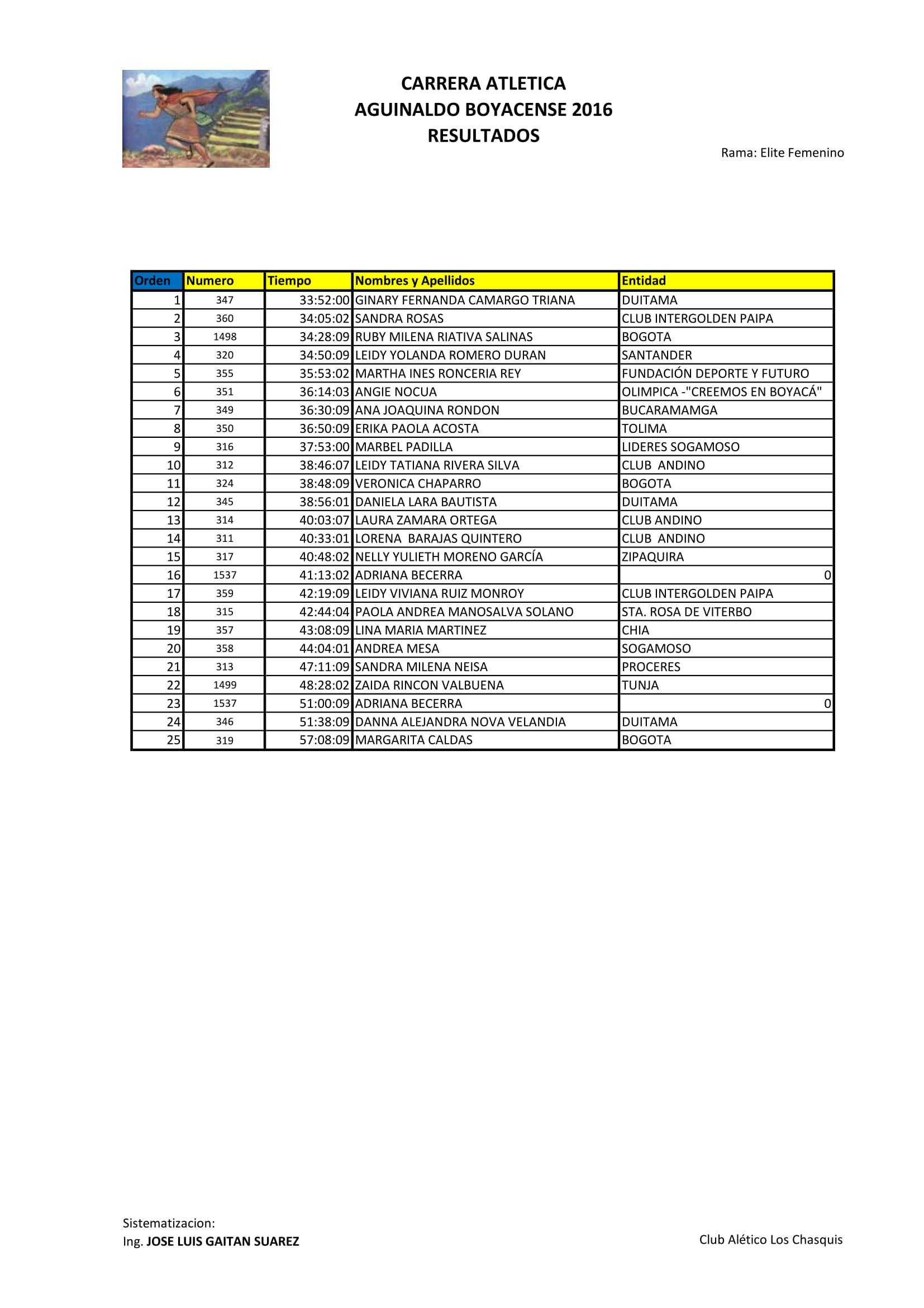 resultados-17122016-ultimo-12