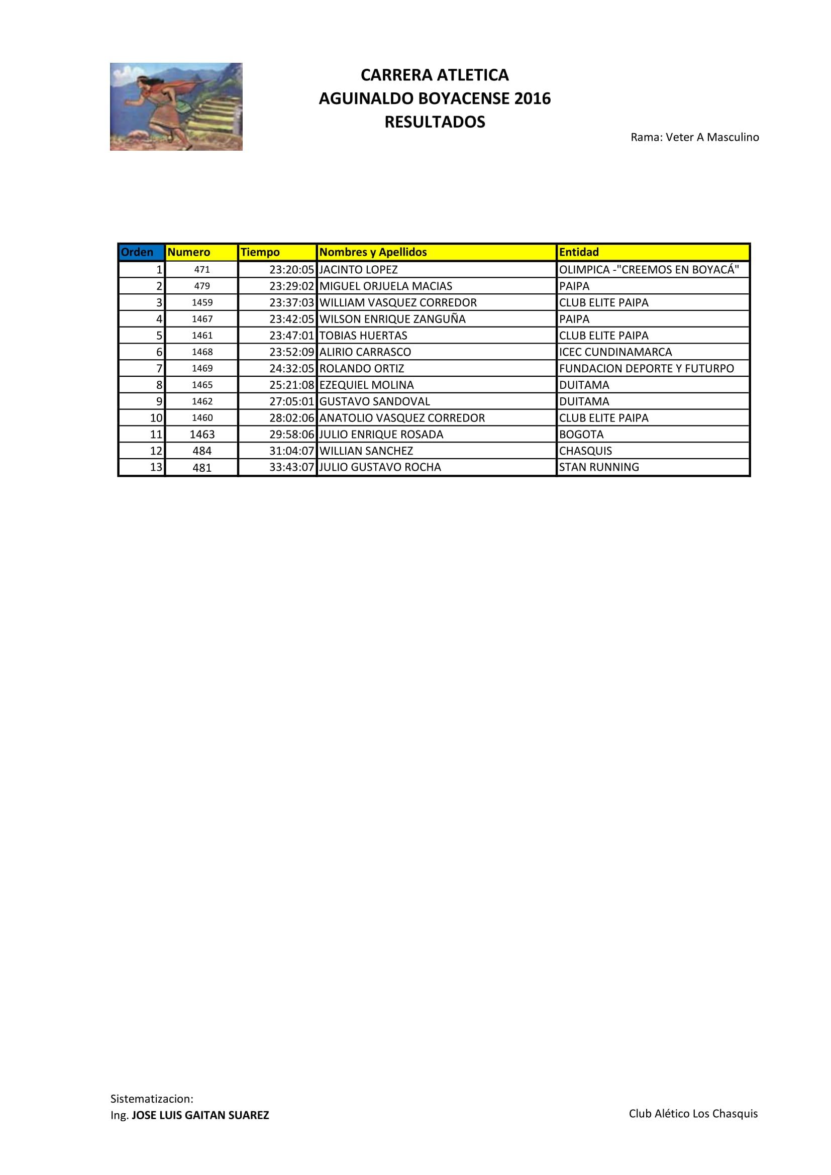 resultados-17122016-ultimo-13
