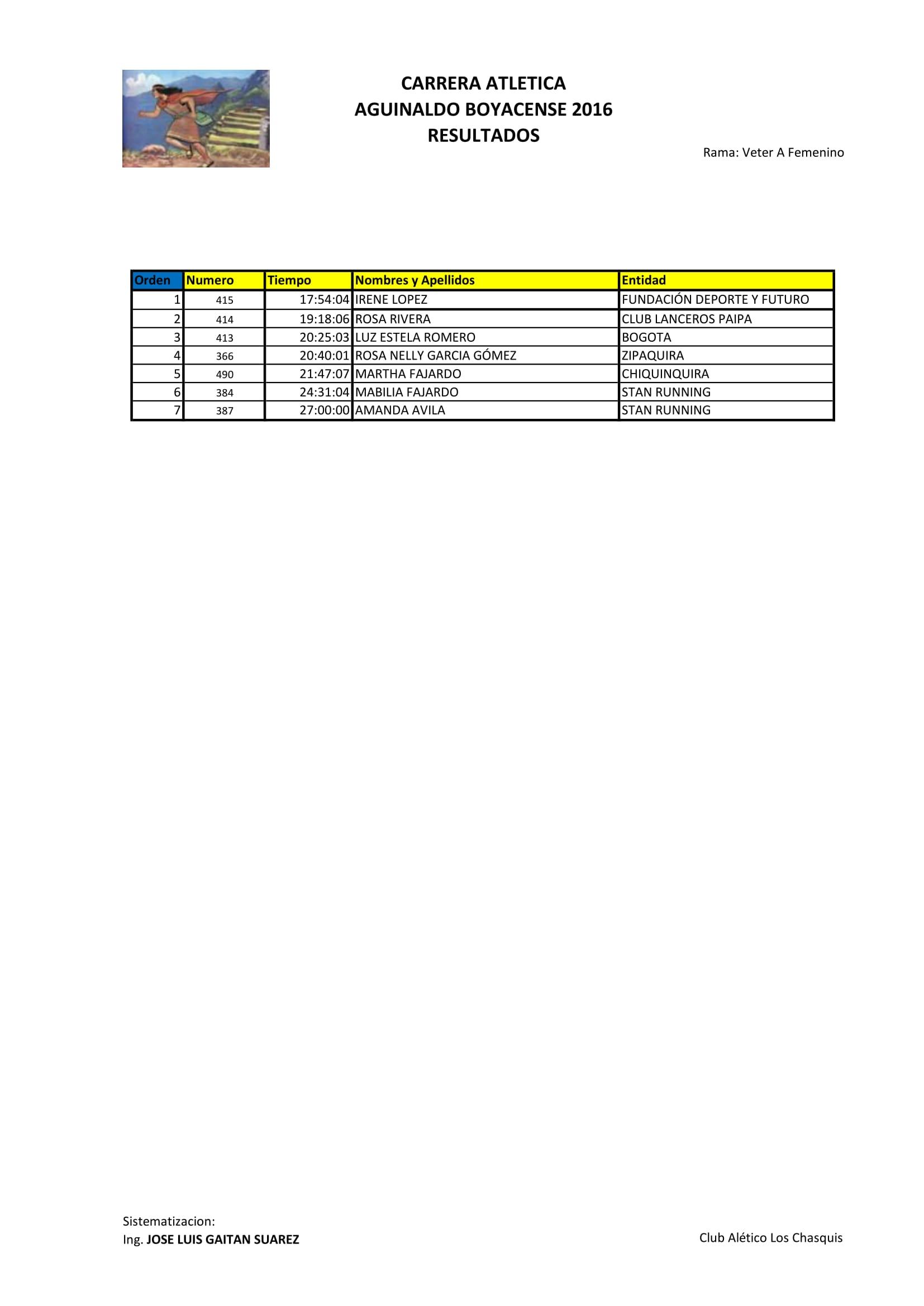 resultados-17122016-ultimo-14