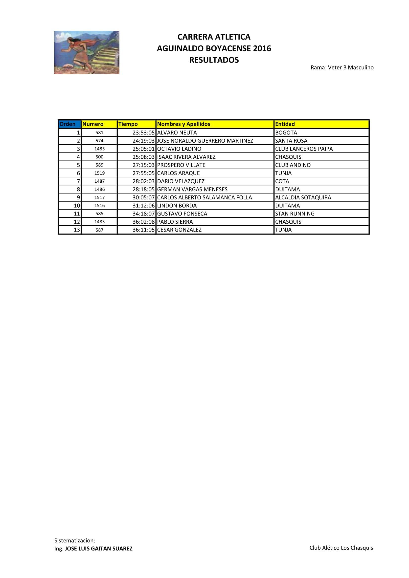 resultados-17122016-ultimo-15
